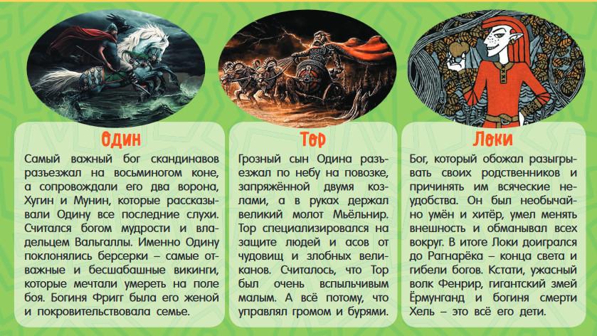 Скандинавский пантеон богов картинки мифология вызова контекстного